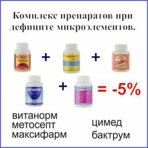 дефицит микроэлементов комплекс