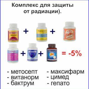 от радиации